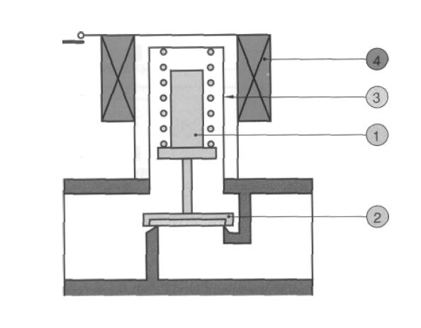 Разрез газового электромагнитного клапана NF